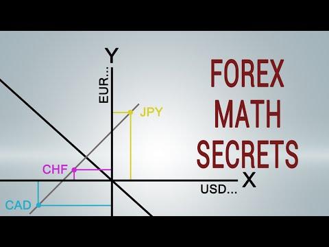 Top secret forex strategy